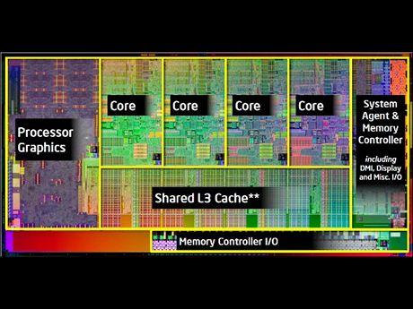 2. generace Core i7