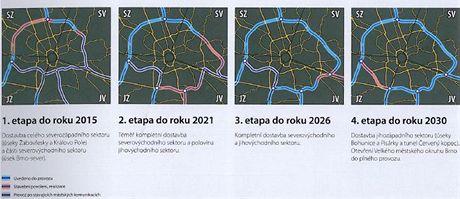 Čtyři etapy stavby Velkého městského okruhu Brno