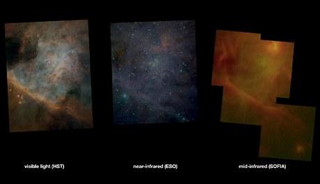 Sn�mek mlhoviny v Orionu ve viditeln�m spektru (Hubble�v teleskop, vlevo), na hranici infra�erven�ho spektra (pozemsk� teleskop, uprost�ed) a v infra�erven�m spektru (vpravo, SOFIA)