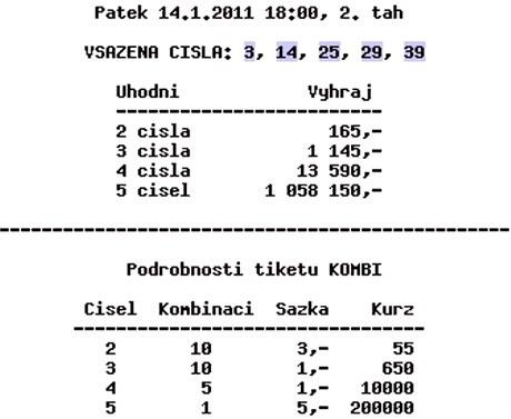 VÝHRA. Tiket, na který sázkař z Mostu vyhrál přes milion korun.