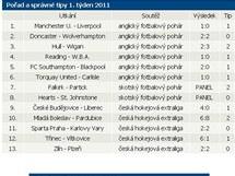 VÝSLEDKY. Ve výsledcích pořadu prvního týdne hry Sazka už byl na třetím řádku správný zápas Hull - Wigan.