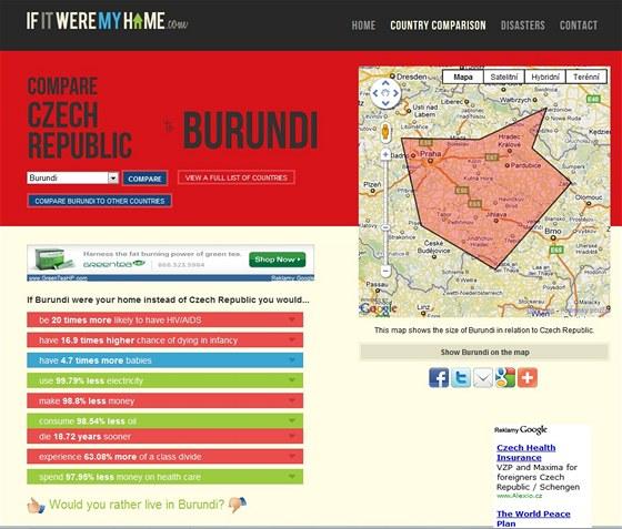 Srovnání České republiky a Burundi