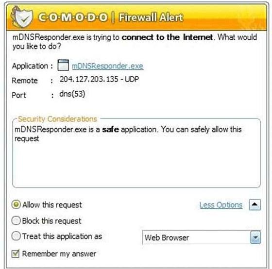 Comodo Firewall Alert