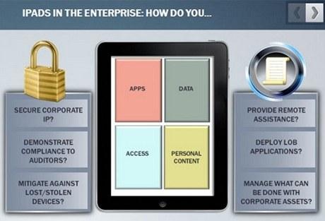 Ptejte se, jak se iPad hodí do firem, radí Microsoft. Nabízí dostatečné zabezpečení, vzdálenou podporu a využití současných struktur?
