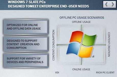 Tablet s Windows nabídne podle Microsoftu ideální rovnováhu mezi on-line a off-line funkčností.