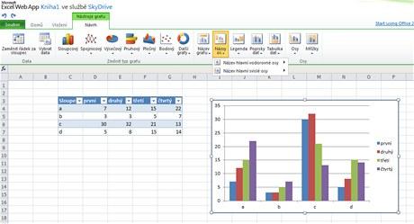 Excel - tvorba grafů je, na webovou aplikaci, excelentní