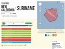 Porovnání Surinamu a Nové Kaledonie