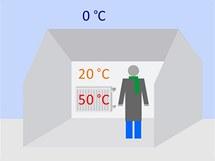 Příklad: Při nulové teplotě venku a 20 °C uvnitř musíte kotel roztopit na 50 °C