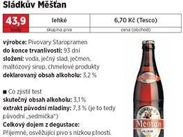 Jedno z piv, která prošla testem MF DNES a obsahovala mimo sladu i maltózový sirup.