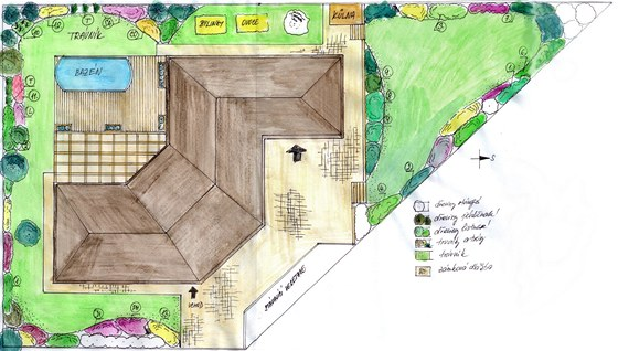 Návrh nového uspořádání zahrady