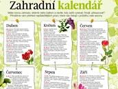 Titulní strana Zahradního kalendářř, který vyjde jako příloha DOMA DNES