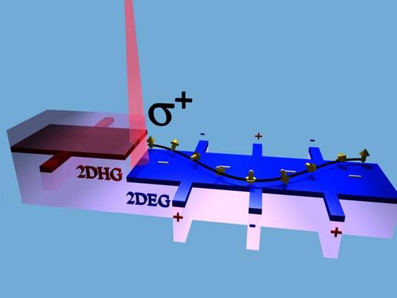 Jednoduchá vizualizace elektrických a magnetických sil