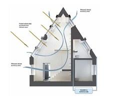 LichtAktiv Haus: schéma domu
