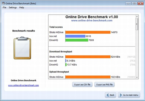 Online Drive Benchmark