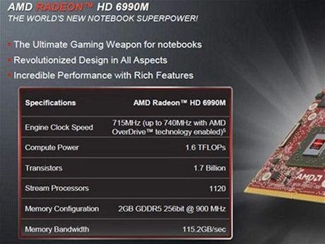 Radeon HD 6990M