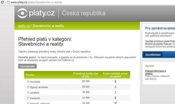Platy.cz