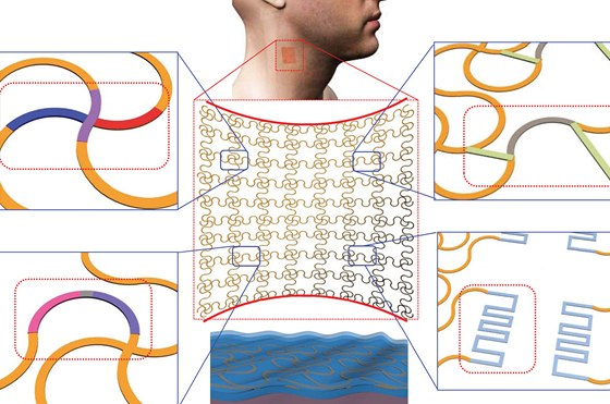 """Schéma """"sítě"""" tvořící elektronické náplasti. Je patrné, že je vytvořena tak,"""