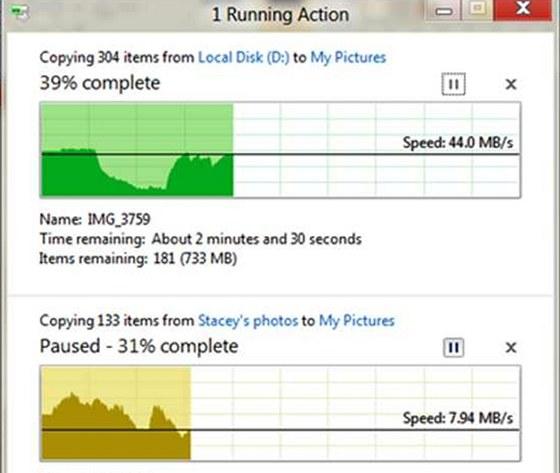 Graf znázorňující podrobnosti o kopírování souboru ve Windows 8