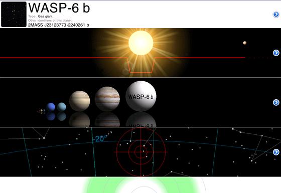 Exoplanet app používající data z Keplerova dalekohledu. Nahoře vidíte křivku