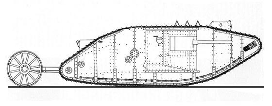 Pomocná kola sloužila k provádění mírných zatáček a ke zvýšení překročivosti