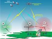Letecké katastrofy - Příliš rušné nebe
