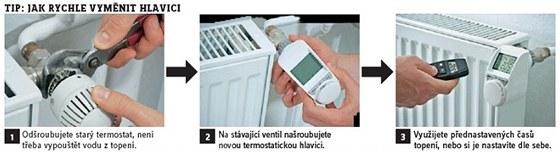 Postup výměny starého termostatu za nový. Někteří výrobci k hlavici nabízejí i