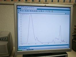 Spektrální analýza - počítač prohledal osmdesát tisíc zdrojů a odhalil, co se