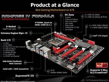 Základní desky X79