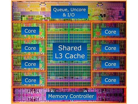 Architektura SandyBridge-E osmijádrového procesoru
