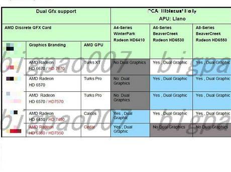 Křížová podpora GPU a CPU