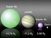 Srovnání velikosti prvních pěti planet objevených Keplerem s planetami naší
