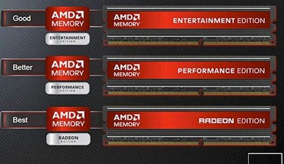 Opera�n� pam�ti AMD Radeon
