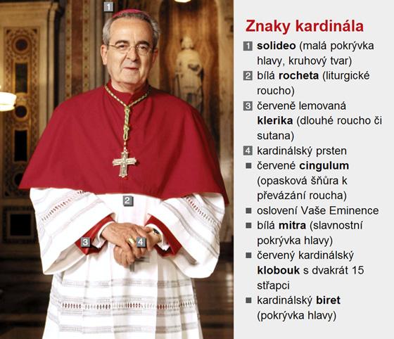 Znaky kardinála