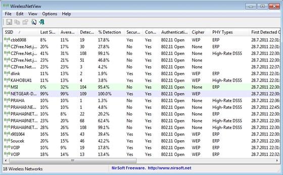 WirelessNetView zobrazí přehled všech bezdrátových sítí ve vašem okolí a pomůže
