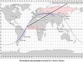 Předpověď místa dopadu sony Fobos-Grunt