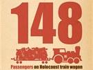 Jeden z plakátů na téma Děti za holocaustu, která začala v 29 zemích světa, a v