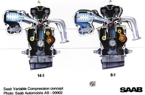 Motor Saab s variabilním kompresním poměrem