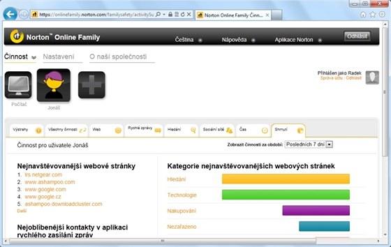 Norton Safety Minder je online nástroj pro sledování internetových aktivit