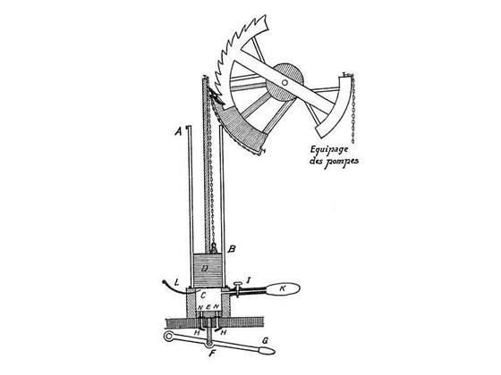 De Rivazův motor