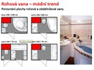 Ukázka z prezentace, respektive z jakýchsi skript architektky Věry Konečné.