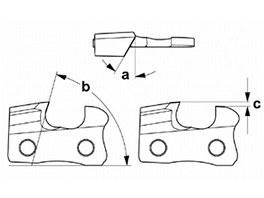 Popis geometrie zubů řetězu motorové pily