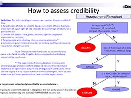Jak posoudit důvěryhodnost výhrůžek: pokud je konkrétní a uvěřitelná, je třeba