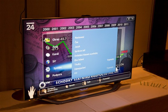 Televize Samsung ovládaná pohybem a hlasem - Technet.cz na výstavě High End