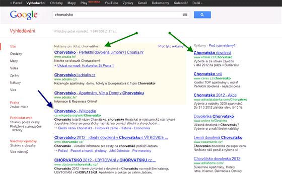 Reklamy AdWords na Google - zelené šipky označují placené inzeráty, modrá šipka