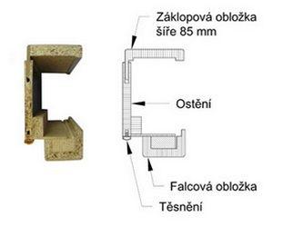Řez OKZ zárubně (vlevo) a popis jeho částí (vpravo) ukazují, že jde o