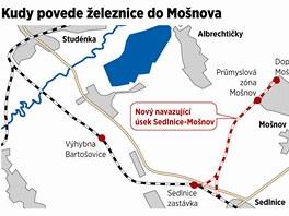 Mapka ukazuje, kudy železnice z Ostravy k mošnovskému letišti povede. (3. dubna