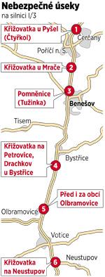 Nebezpečné úseky na silnici I/3 z Mirošovic na jih Čech.