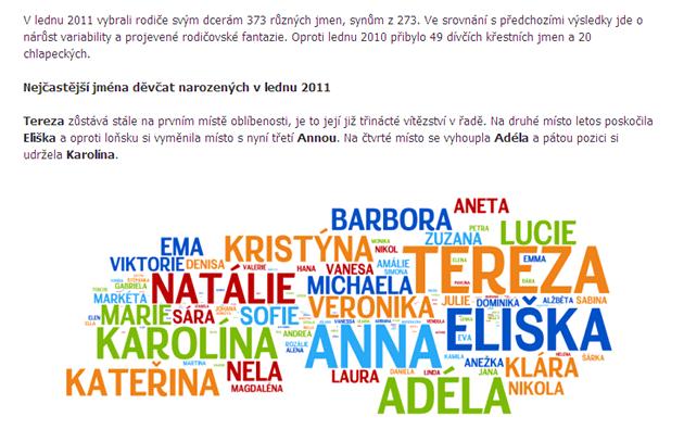 Nejčastější jména dětí narozených v lednu 2011 na webu Českého statistického