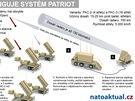 Systém patriot - infografika