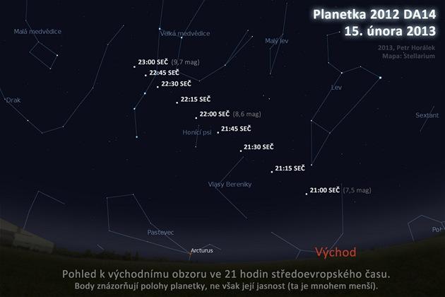 Průlet planetky 2012 DA14 kolem Země v pátek 15.2.2013.